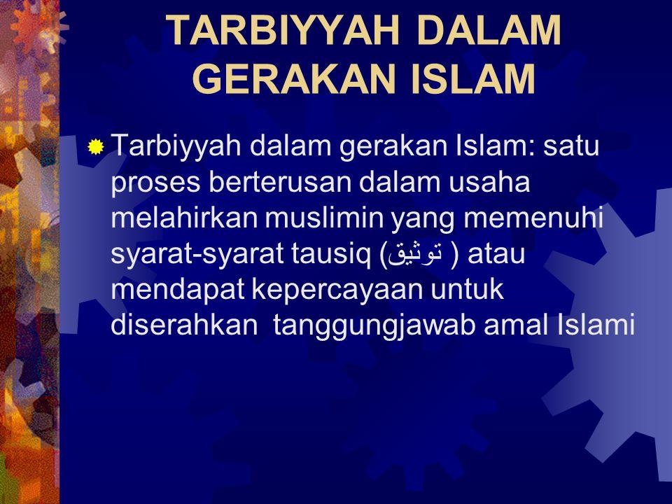 TARBIYYAH DALAM GERAKAN ISLAM