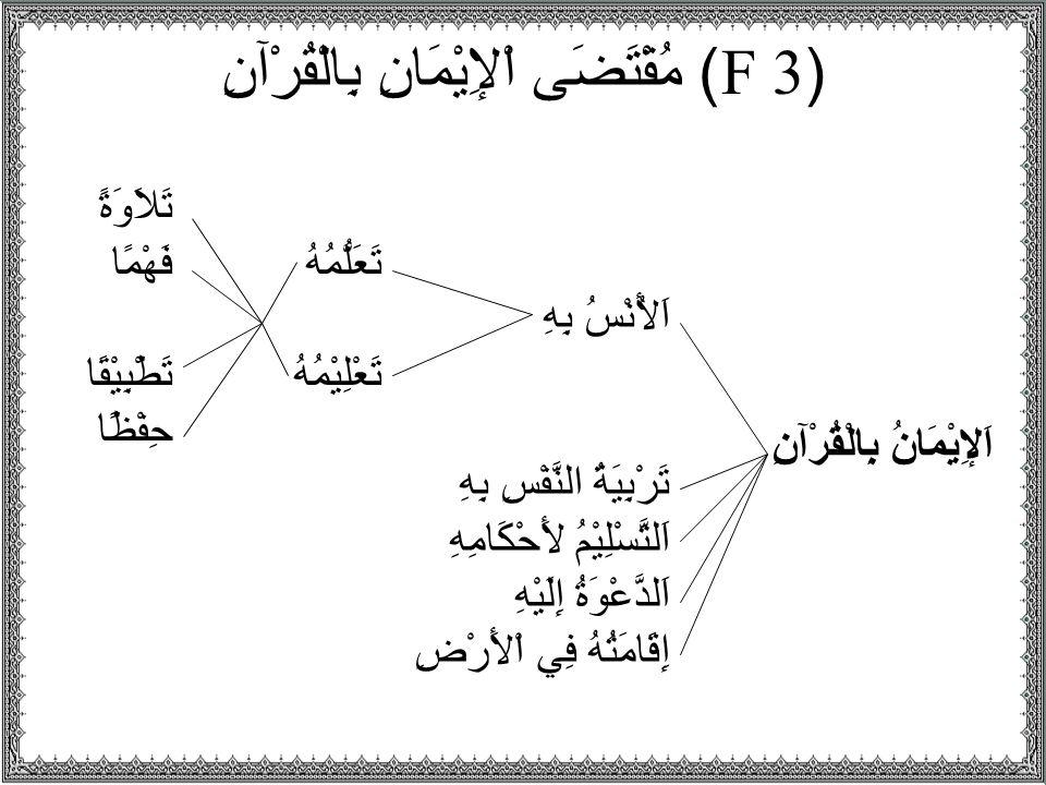 (F 3) مُقْتَضَى اْلإِيْمَانِ بِالْقُرْآنِ