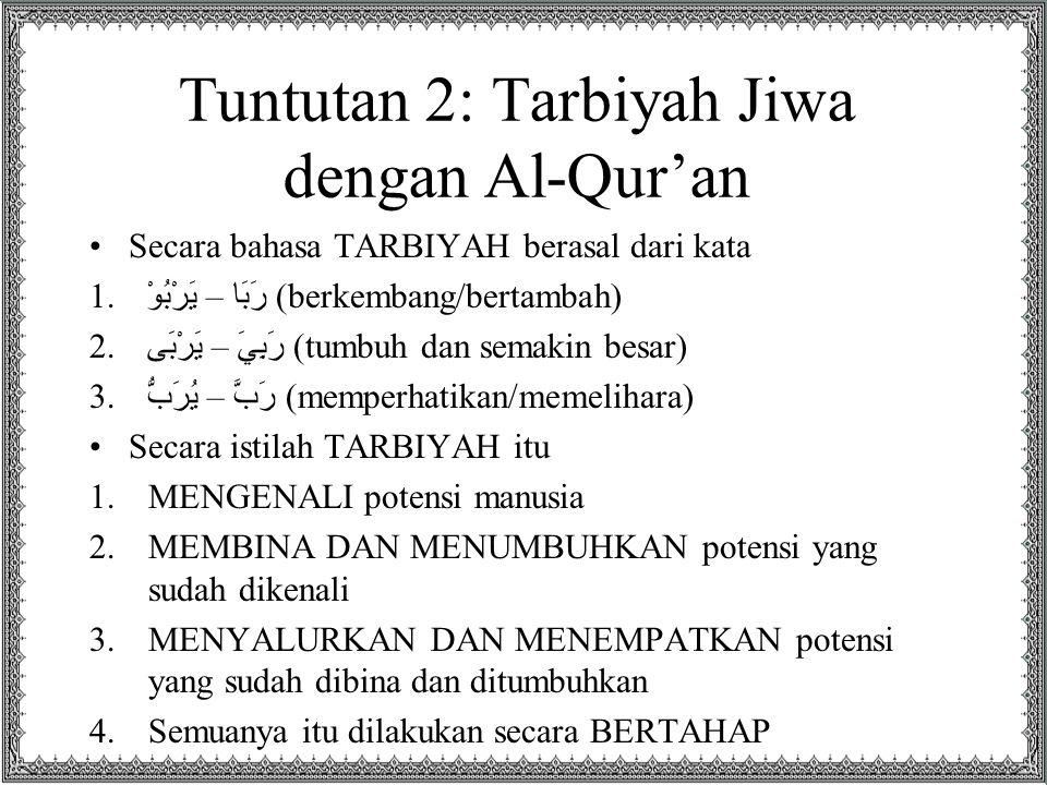 Tuntutan 2: Tarbiyah Jiwa dengan Al-Qur'an