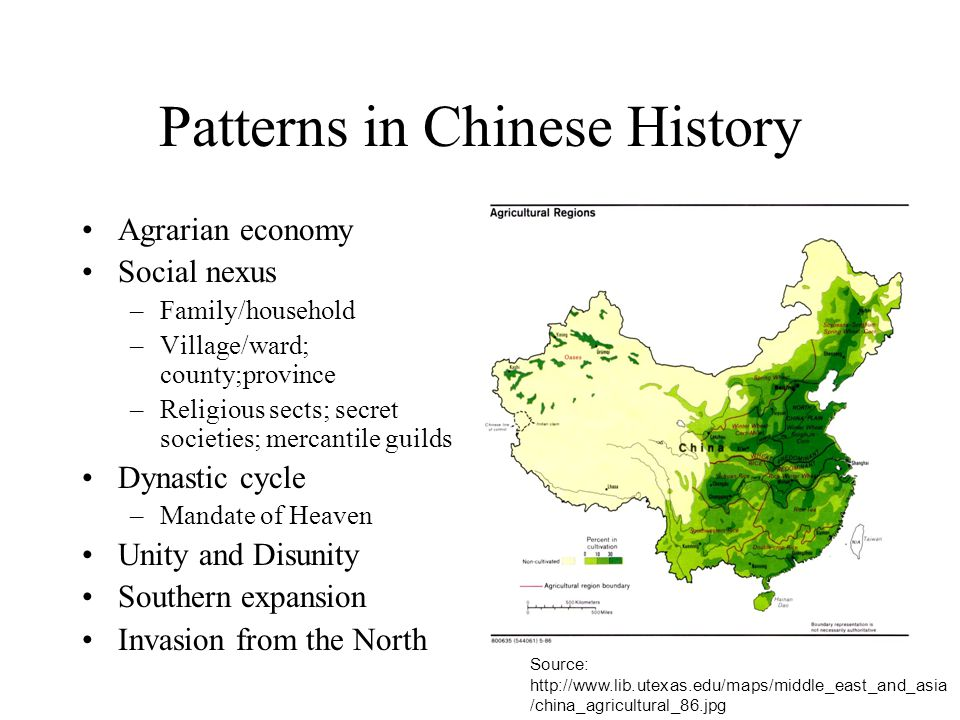 Patterns in Chinese History