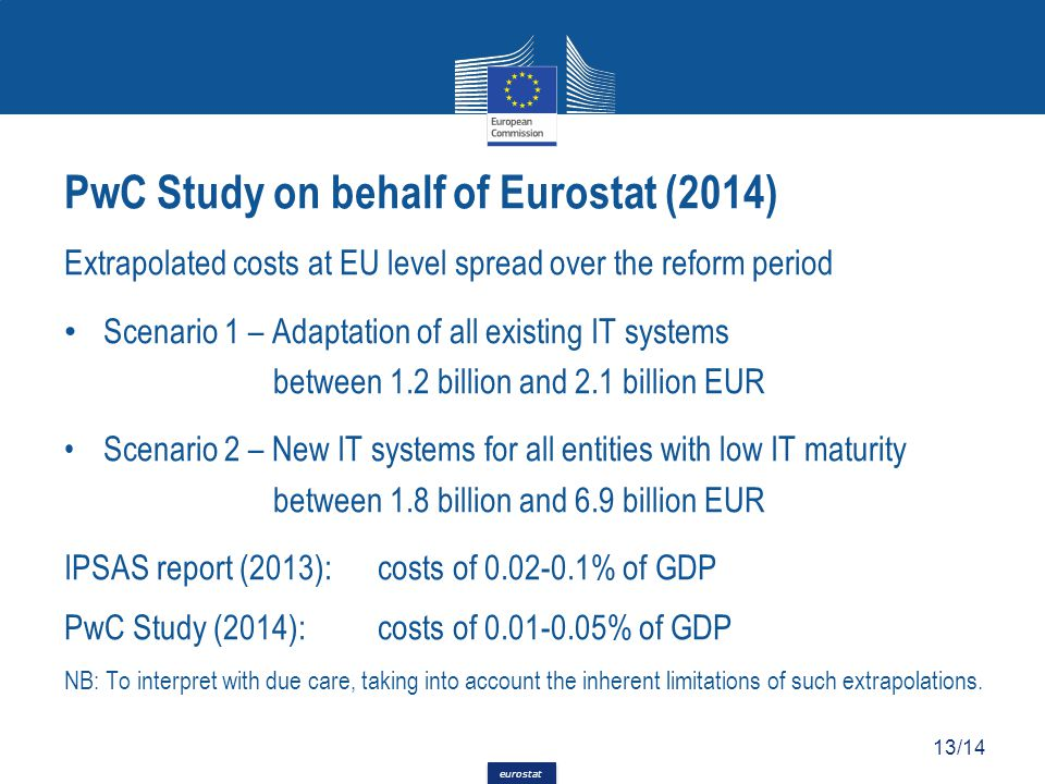 PwC Study on behalf of Eurostat (2014)