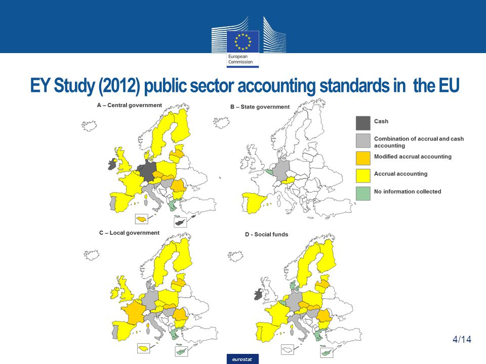 EY Study (2012) public sector accounting standards in the EU