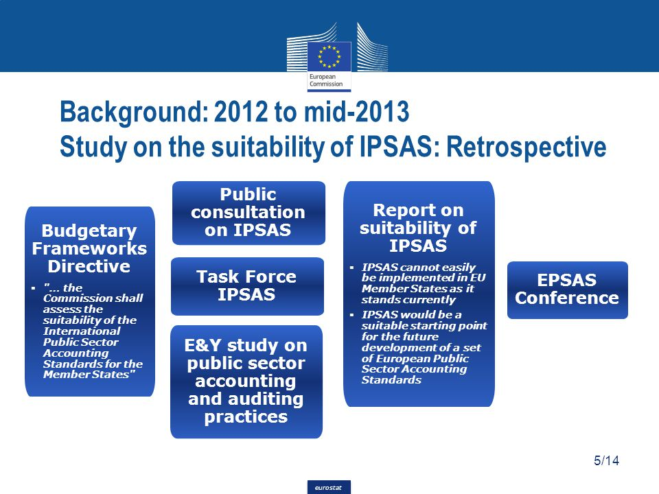 Background: 2012 to mid-2013 Study on the suitability of IPSAS: Retrospective