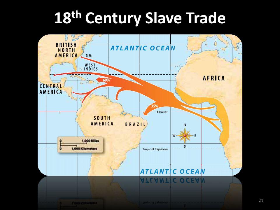 18th Century Slave Trade