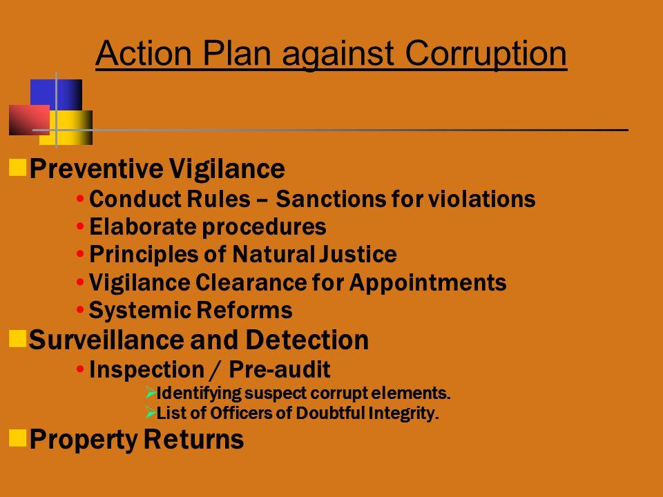 Action Plan against Corruption