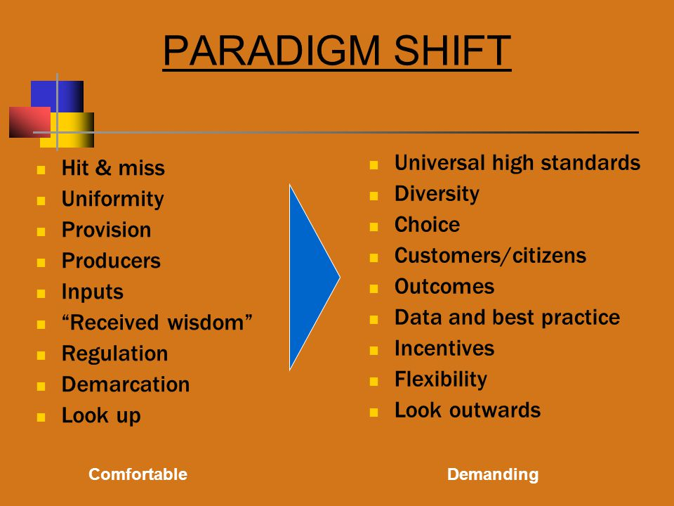 PARADIGM SHIFT Universal high standards Hit & miss Diversity