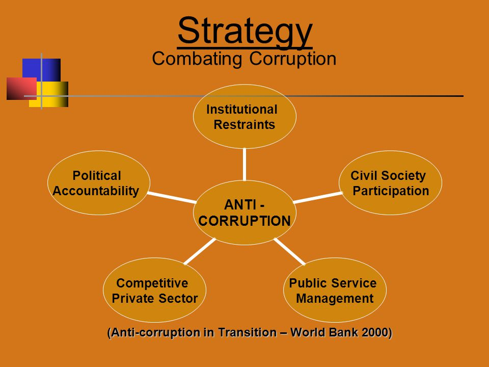 Strategy Combating Corruption