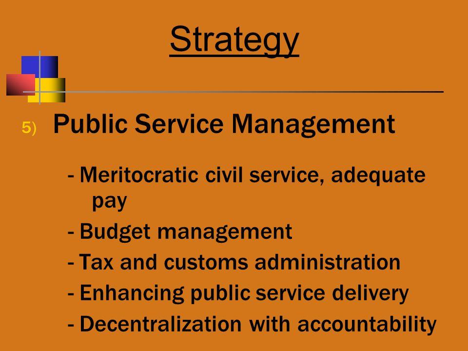 Strategy Public Service Management