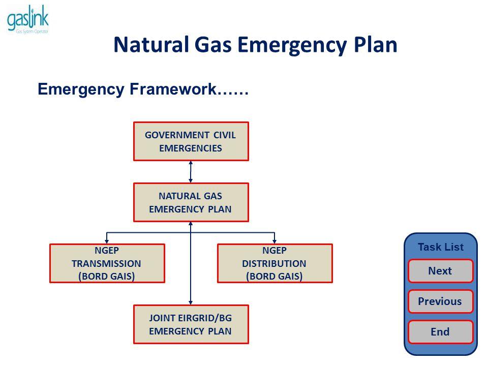 Natural Gas Emergency Plan