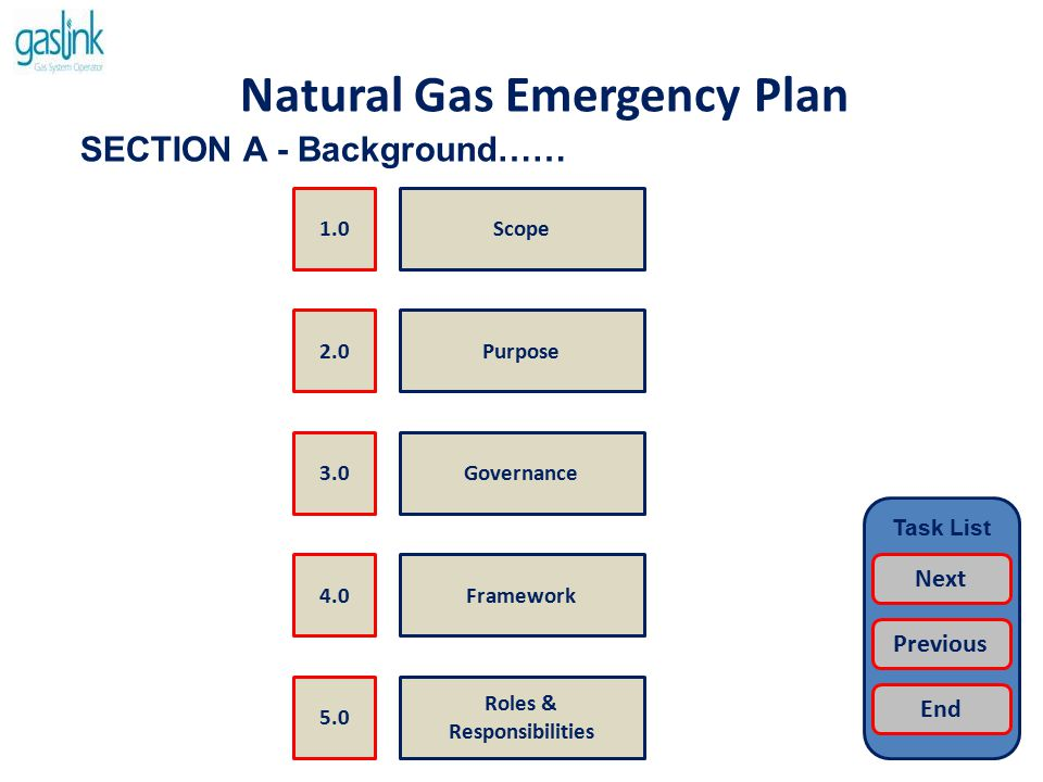 Natural Gas Emergency Plan Roles & Responsibilities