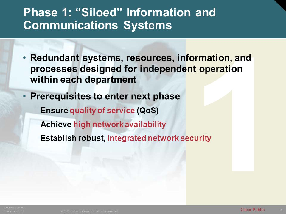 Phase 1: Siloed Information and Communications Systems