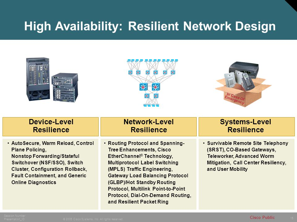 High Availability: Resilient Network Design