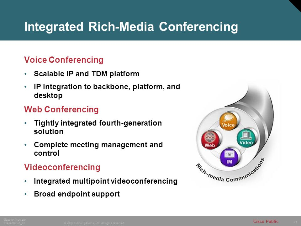 Integrated Rich-Media Conferencing