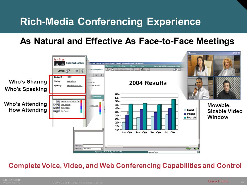Rich-Media Conferencing Experience