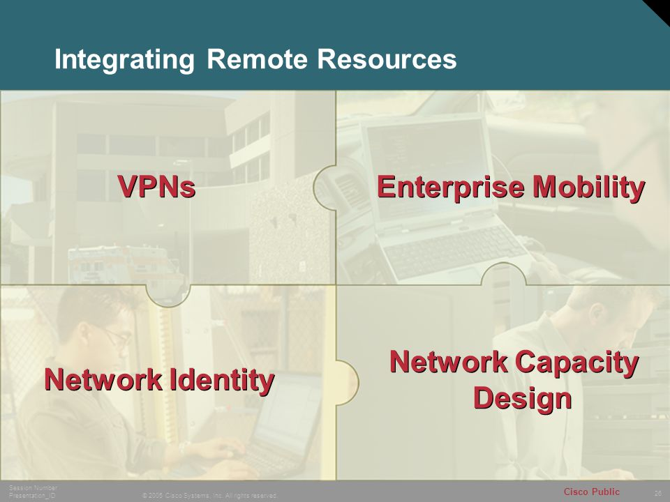 Integrating Remote Resources