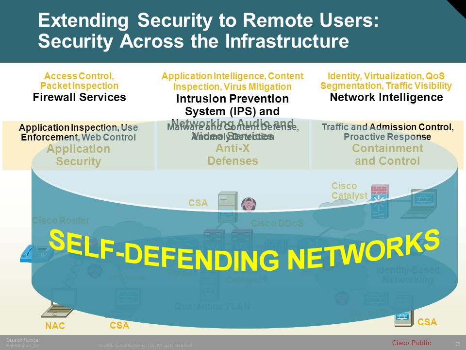 Extending Security to Remote Users: Security Across the Infrastructure