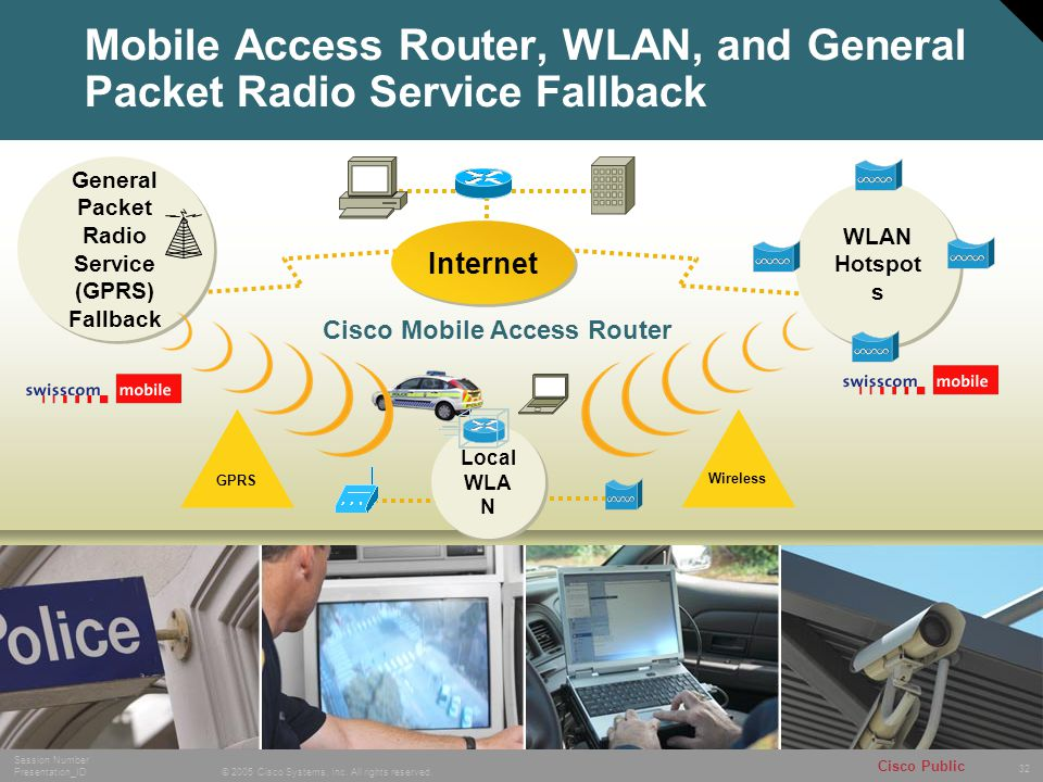 Mobile Access Router, WLAN, and General Packet Radio Service Fallback