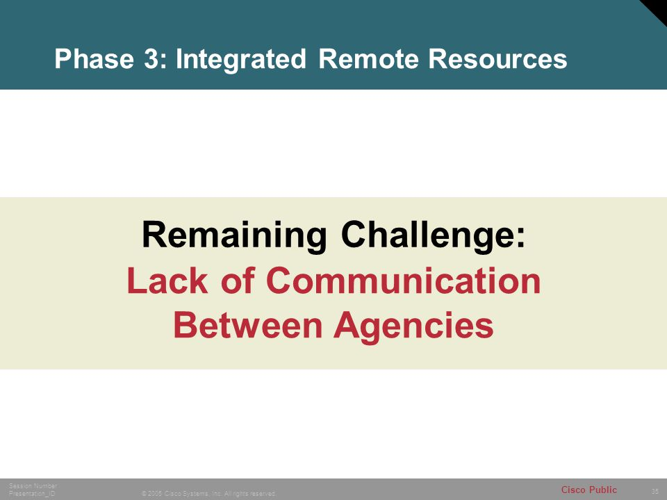 Phase 3: Integrated Remote Resources