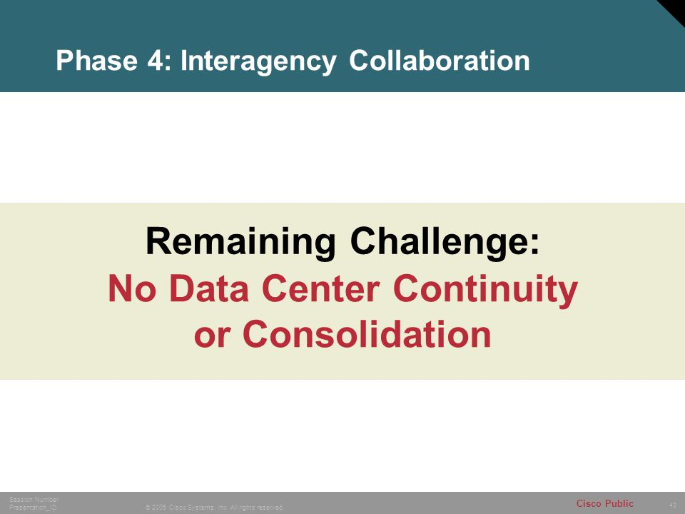 Phase 4: Interagency Collaboration