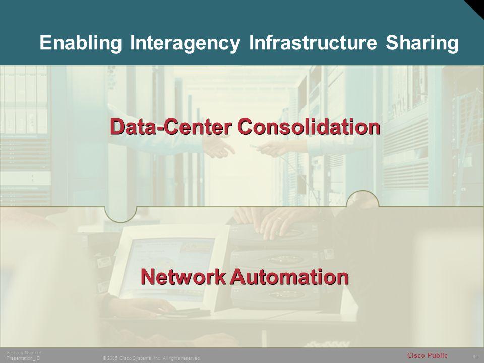 Enabling Interagency Infrastructure Sharing