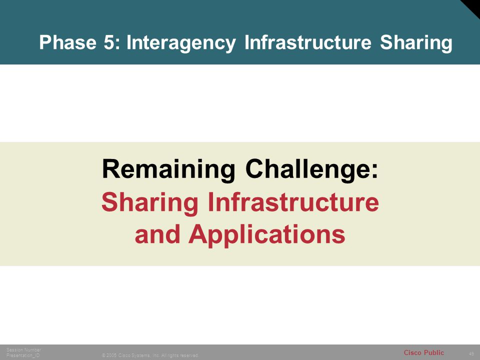 Phase 5: Interagency Infrastructure Sharing
