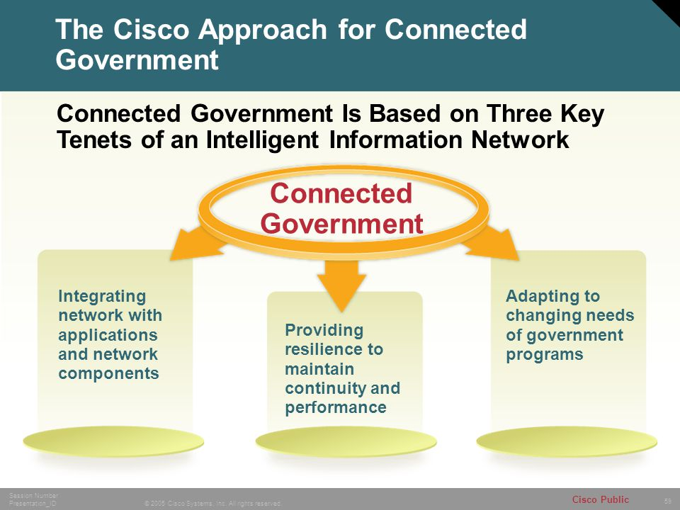 The Cisco Approach for Connected Government