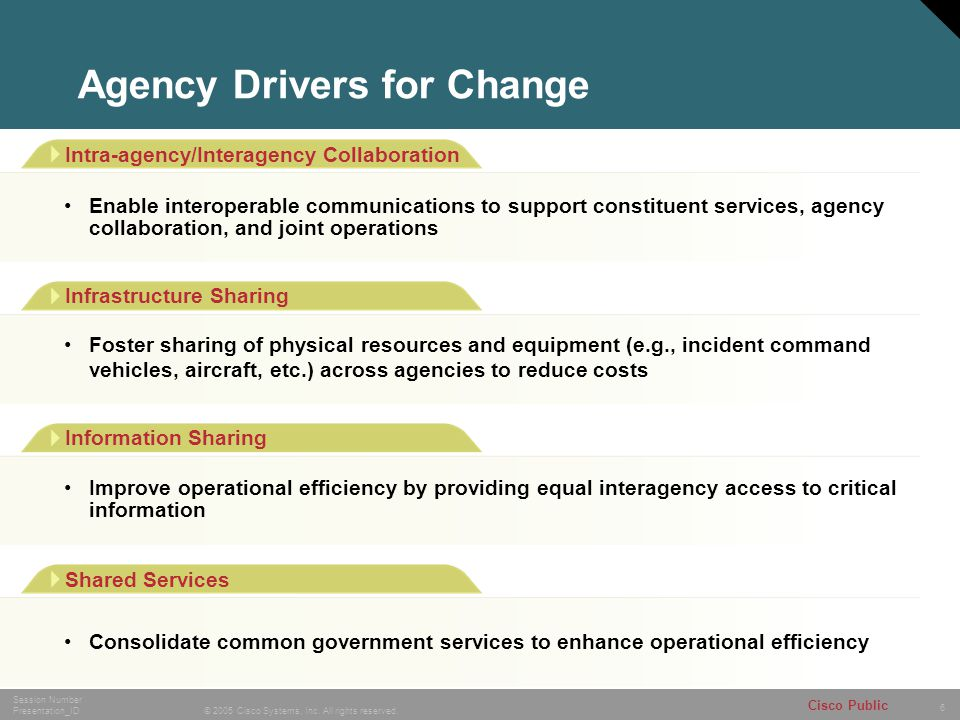 Agency Drivers for Change