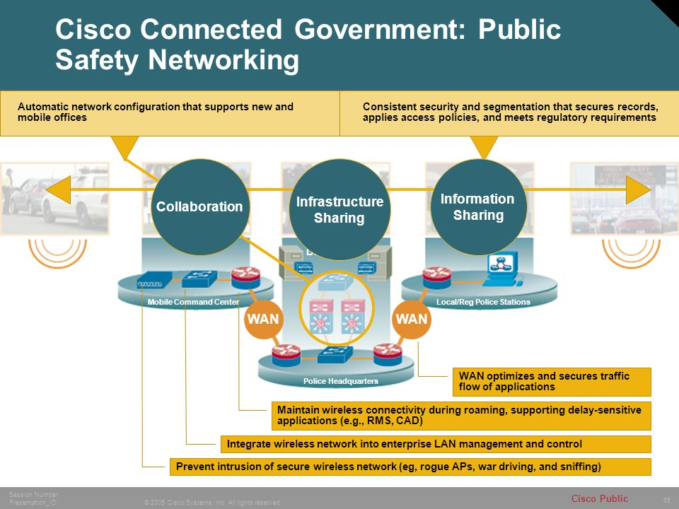 Cisco Connected Government: Public Safety Networking