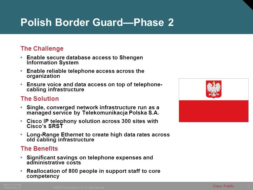 Polish Border Guard—Phase 2