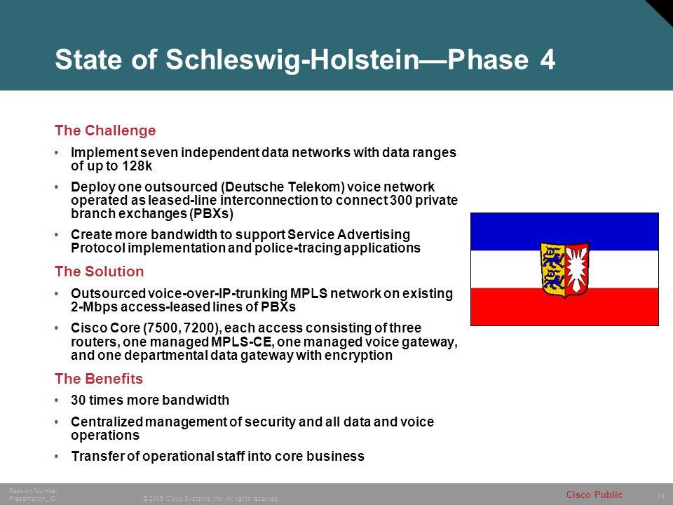 State of Schleswig-Holstein—Phase 4