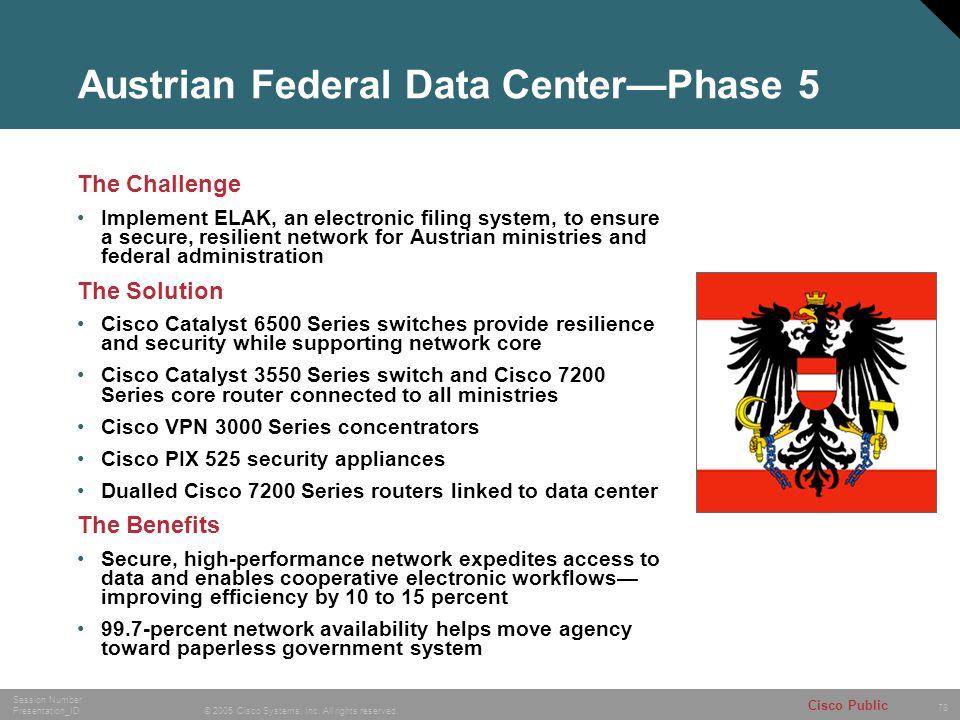 Austrian Federal Data Center—Phase 5