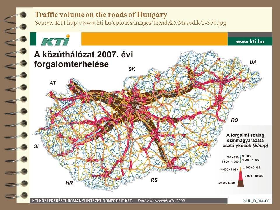 Traffic volume on the roads of Hungary Source: KTI http://www. kti