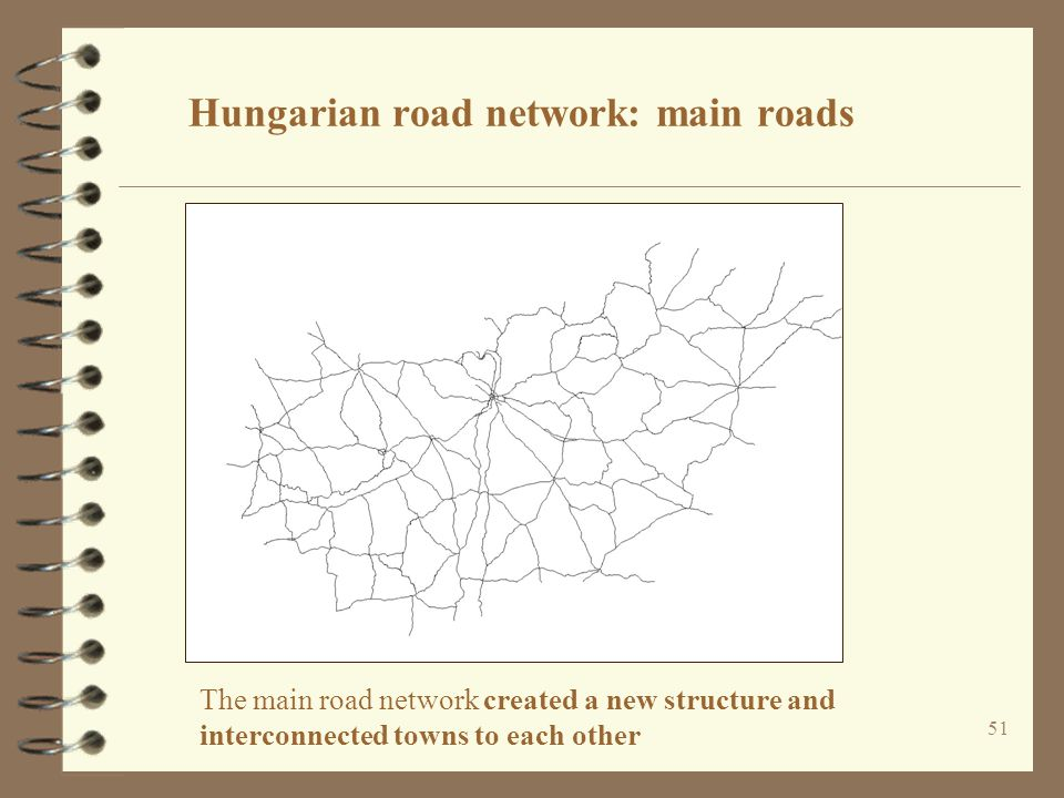 Hungarian road network: main roads