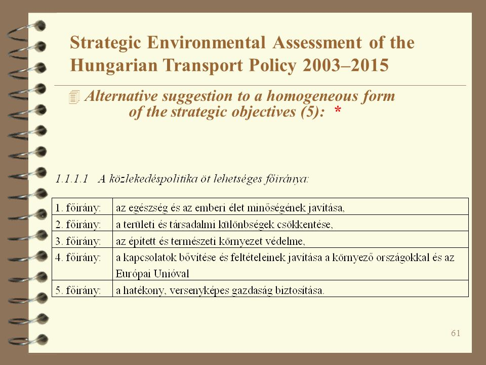 Strategic Environmental Assessment of the Hungarian Transport Policy 2003–2015
