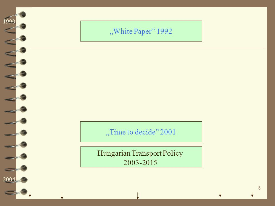 Hungarian Transport Policy 2003-2015