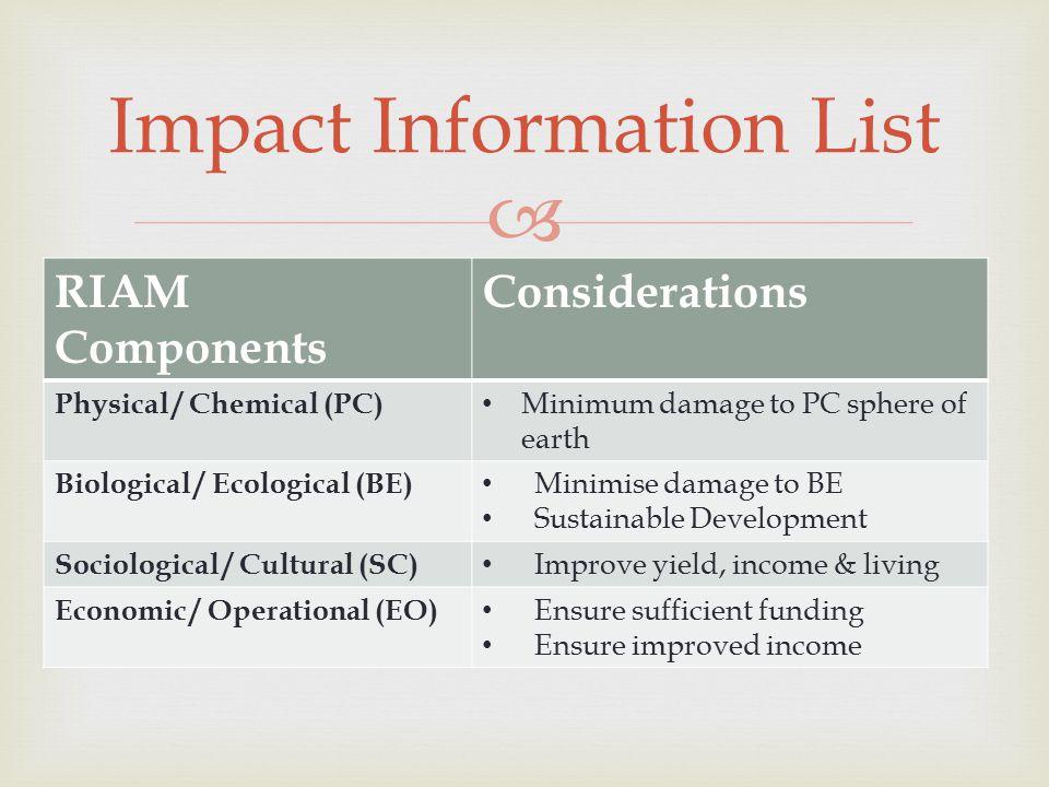 Impact Information List
