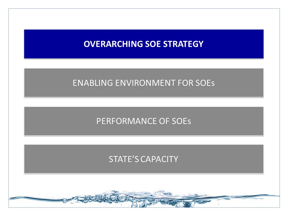 OVERARCHING SOE STRATEGY