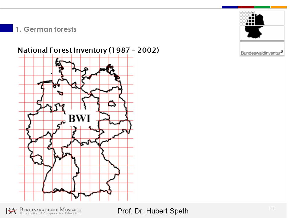National Forest Inventory (1987 – 2002)