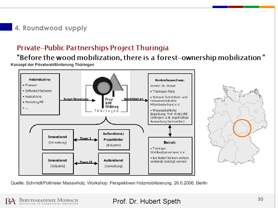Private-Public Partnerships Project Thuringia