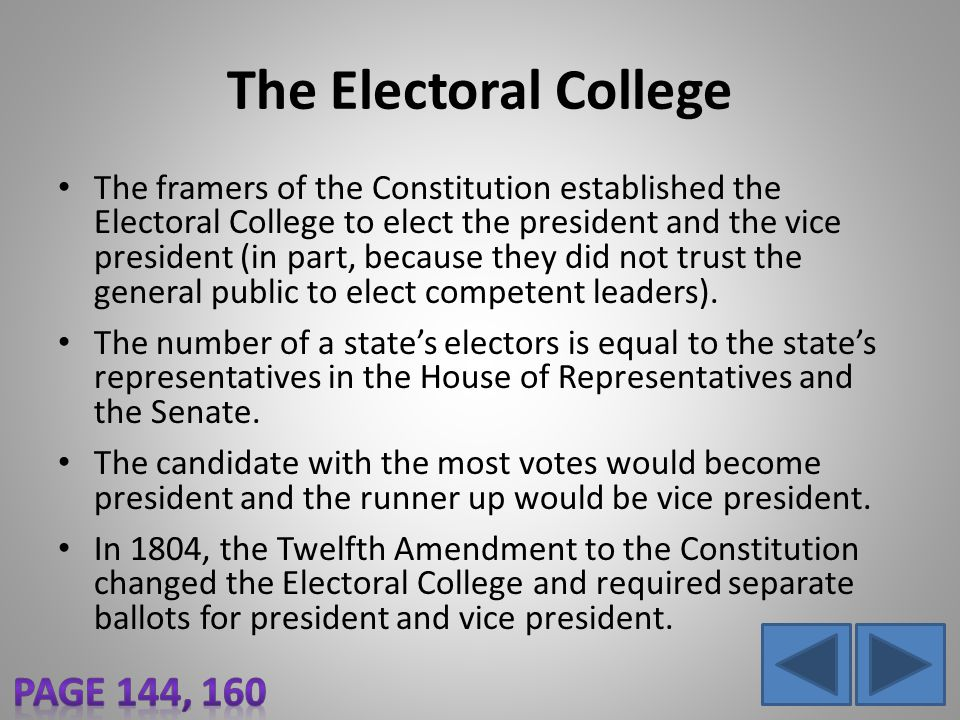 The Electoral College Page 144, 160
