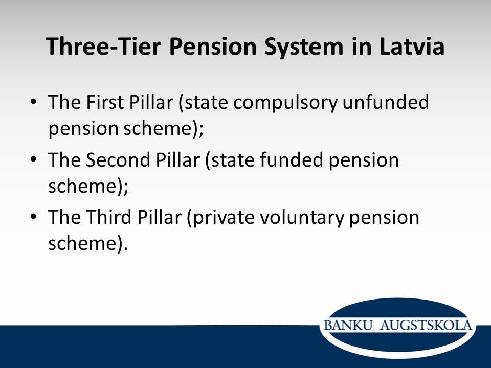 Three-Tier Pension System in Latvia