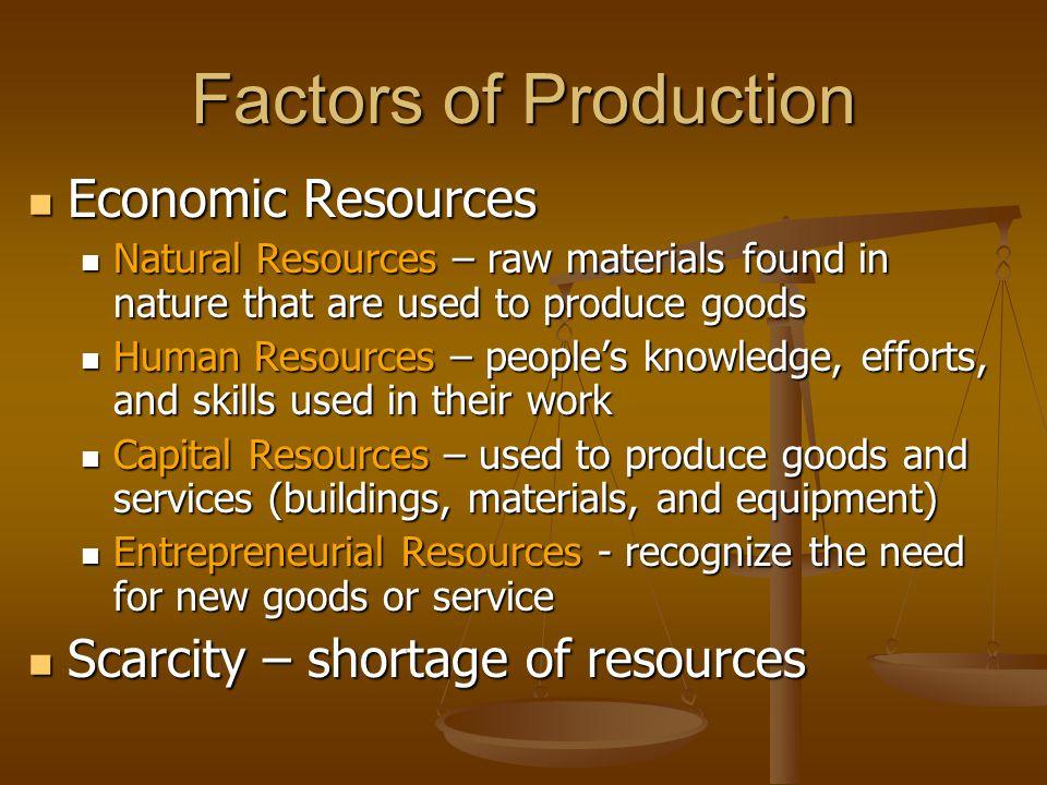 Factors of Production Economic Resources