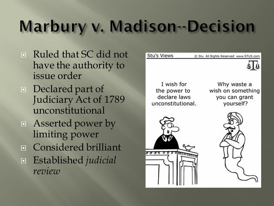 Marbury v. Madison--Decision