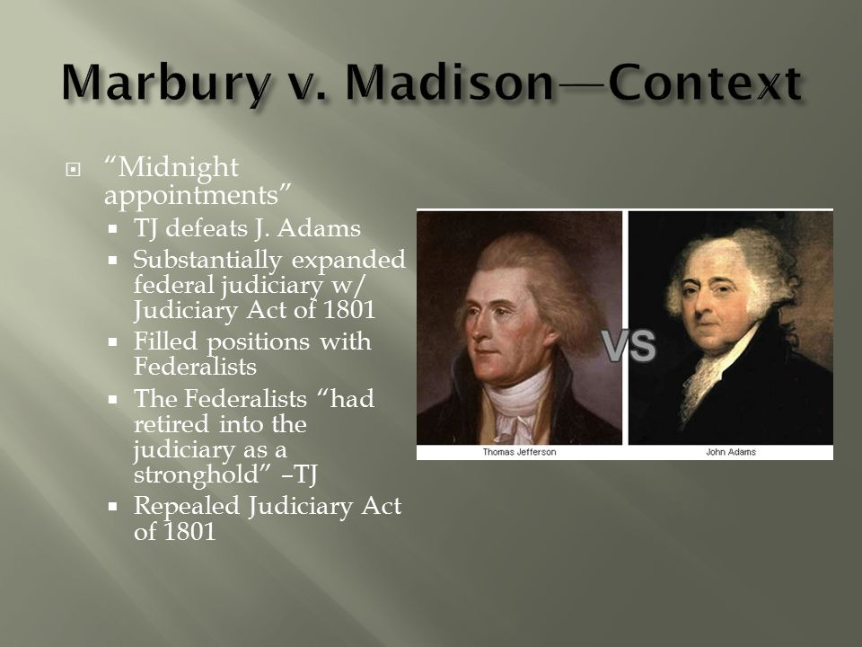Marbury v. Madison—Context