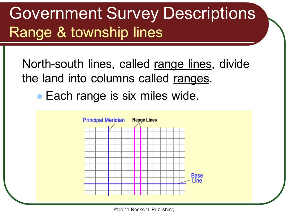 Government Survey Descriptions Range & township lines