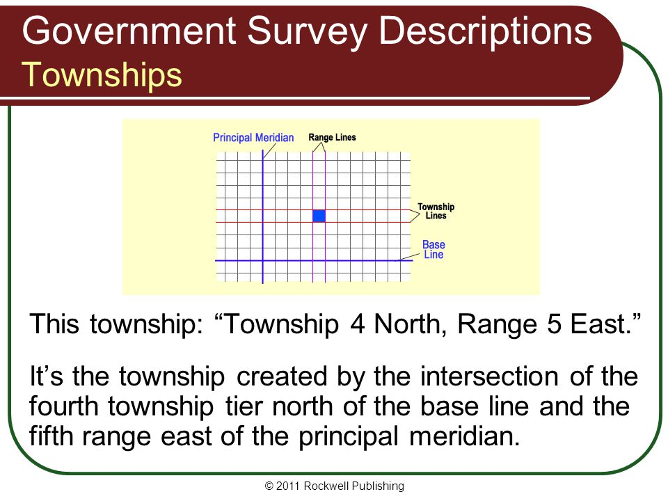 Government Survey Descriptions Townships