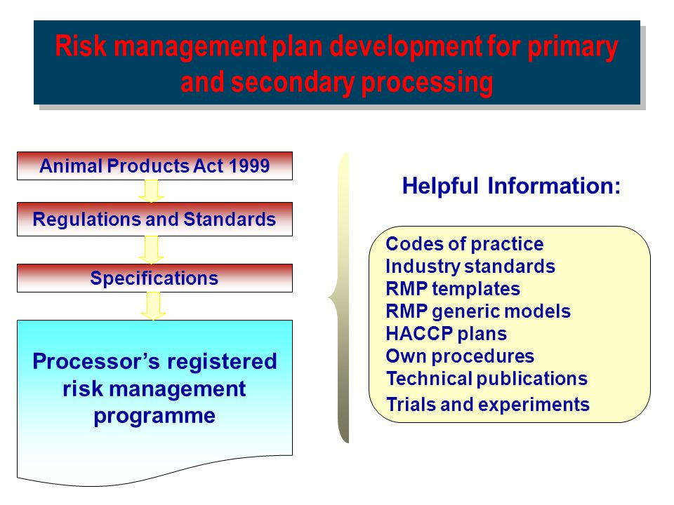 Risk management plan development for primary and secondary processing