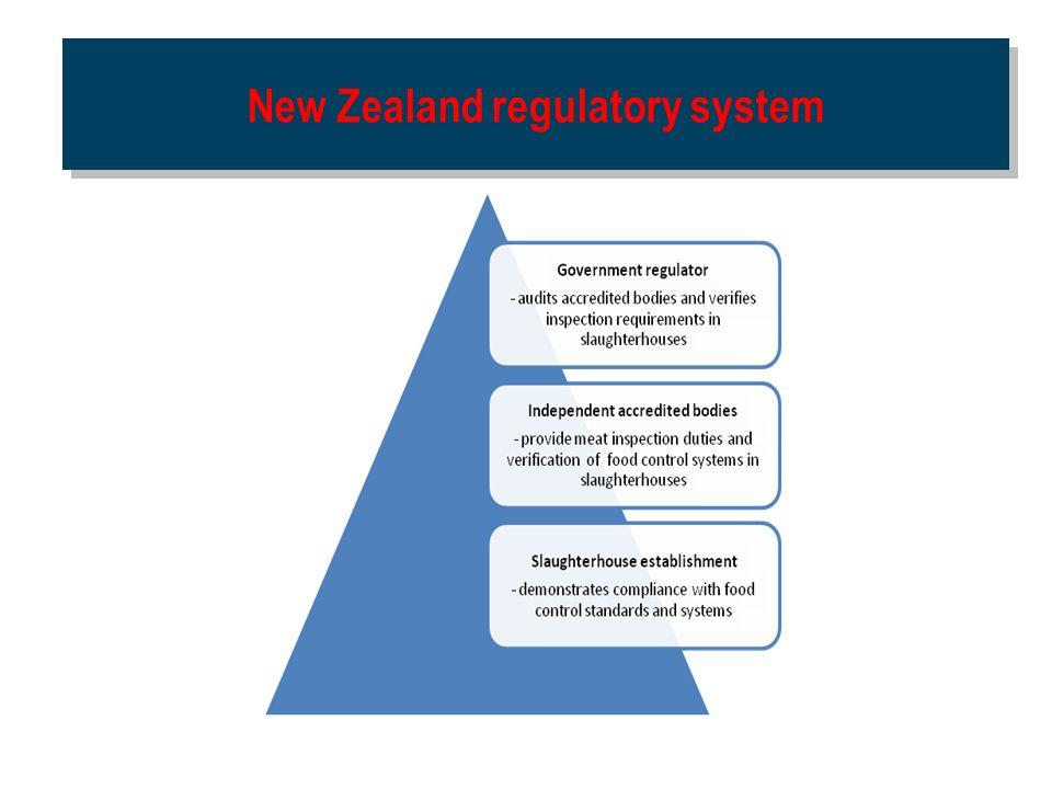 New Zealand regulatory system