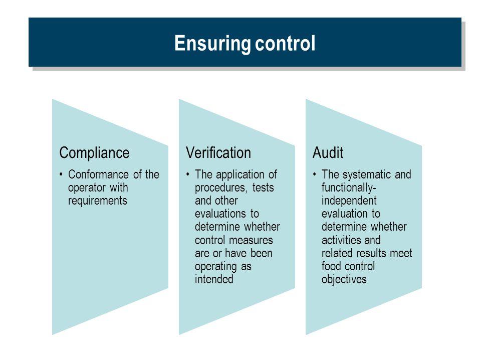 Ensuring control Compliance