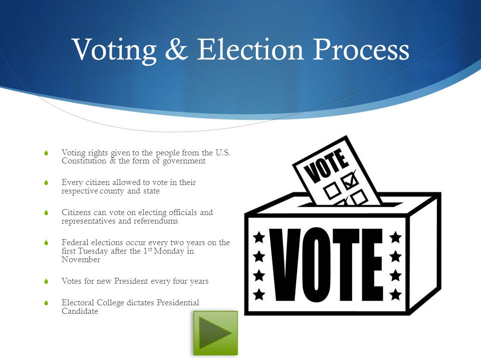 Voting & Election Process